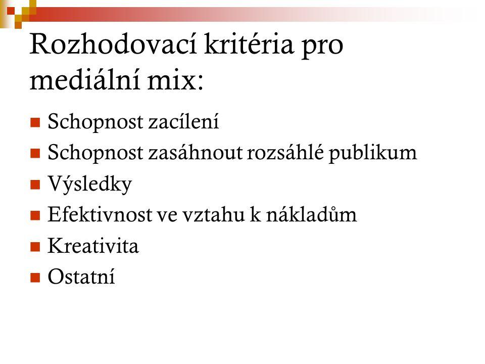 Rozhodovací kritéria pro mediální mix: