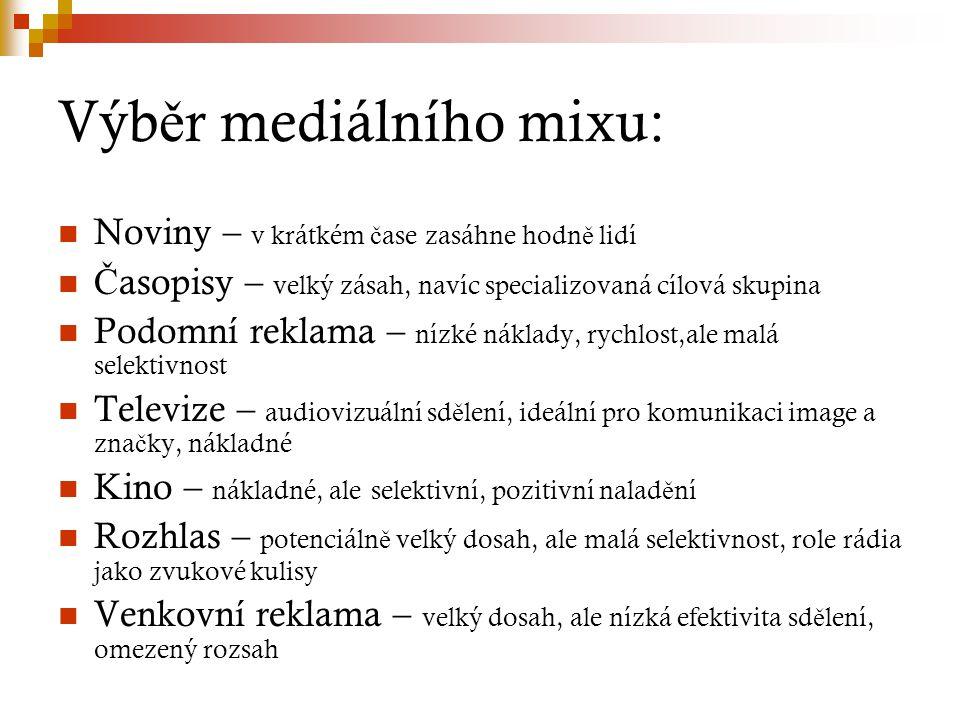Výběr mediálního mixu:
