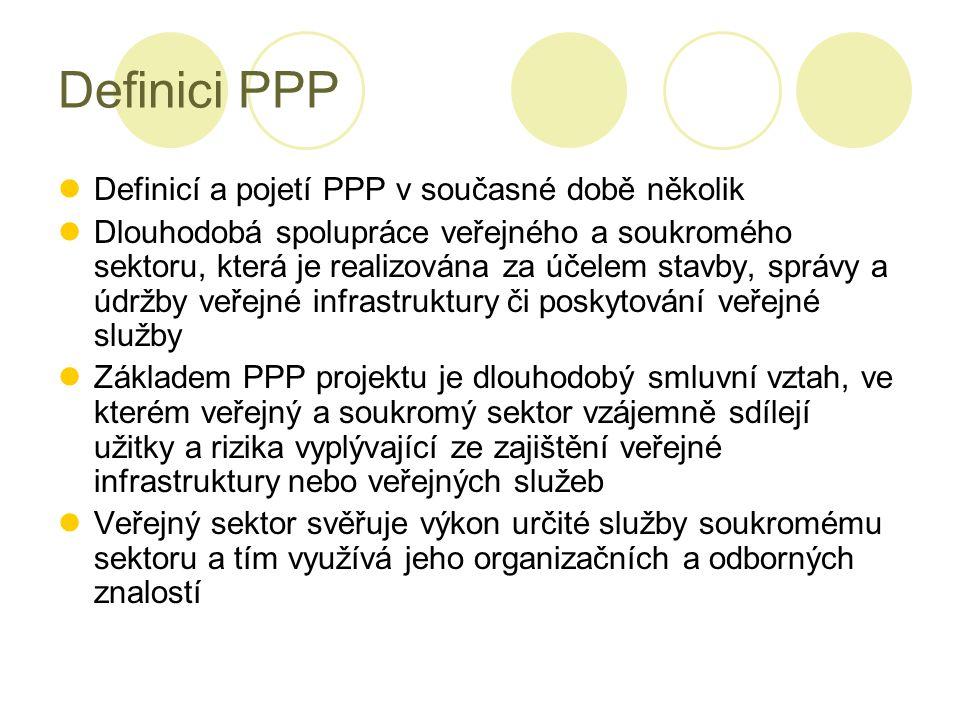 Definici PPP Definicí a pojetí PPP v současné době několik