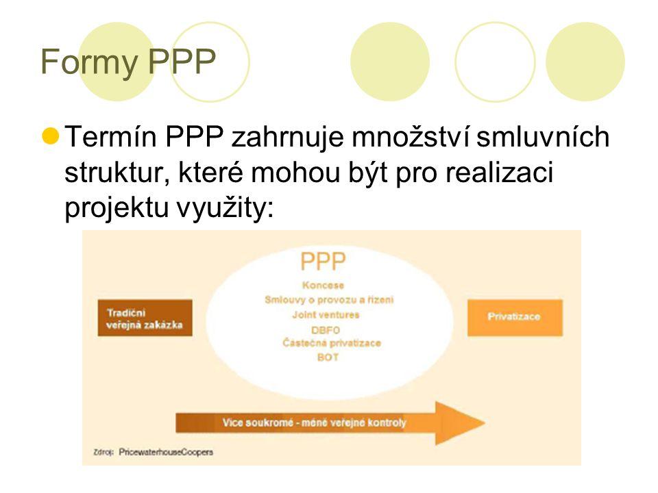 Formy PPP Termín PPP zahrnuje množství smluvních struktur, které mohou být pro realizaci projektu využity:
