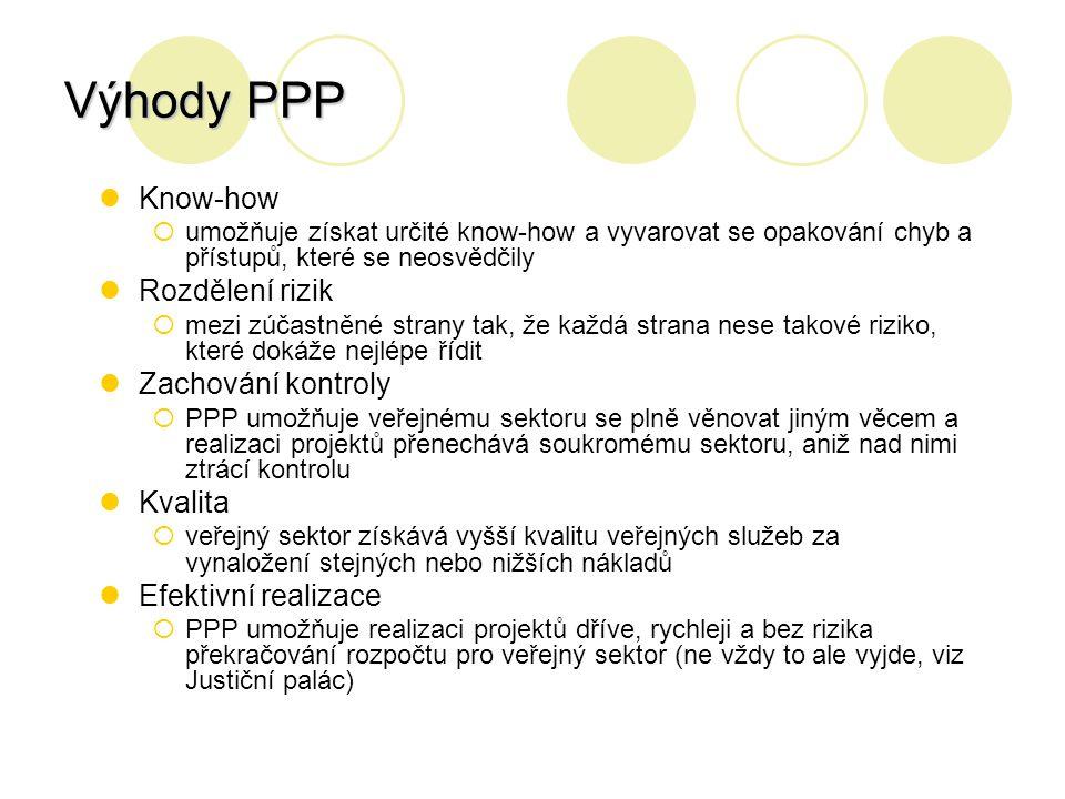Výhody PPP Know-how Rozdělení rizik Zachování kontroly Kvalita