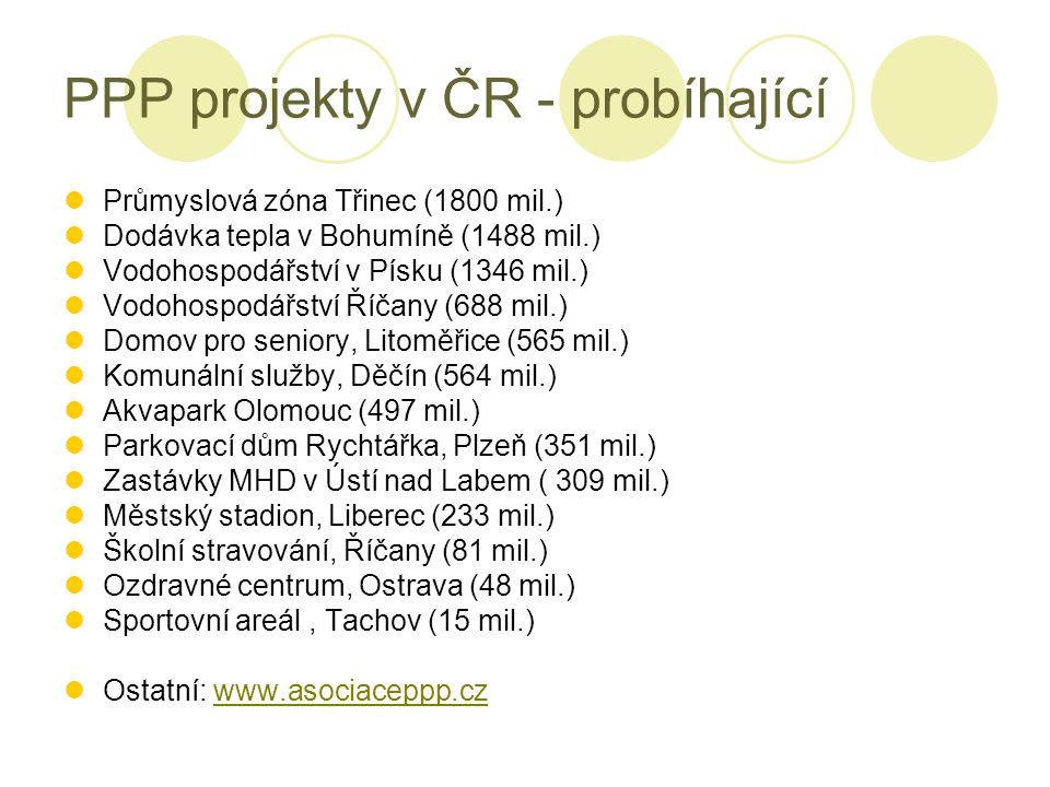 PPP projekty v ČR - probíhající
