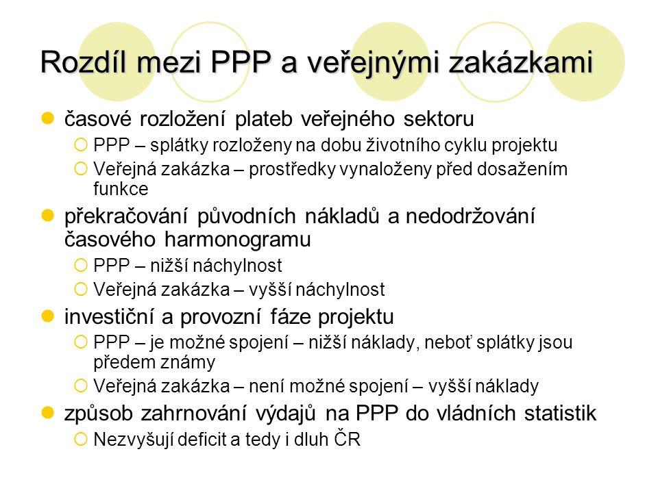 Rozdíl mezi PPP a veřejnými zakázkami