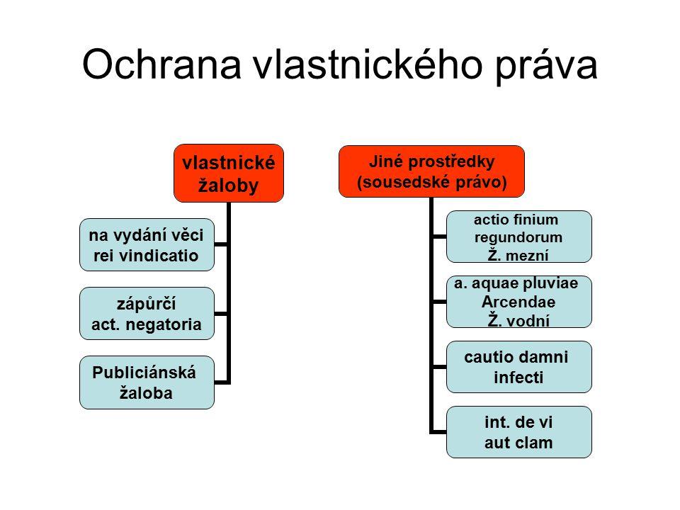 Ochrana vlastnického práva