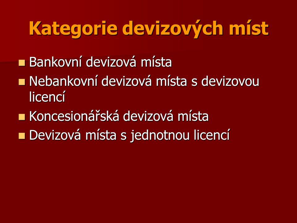 Kategorie devizových míst