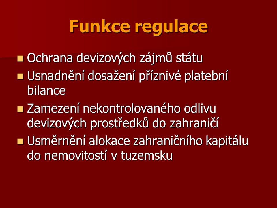 Funkce regulace Ochrana devizových zájmů státu