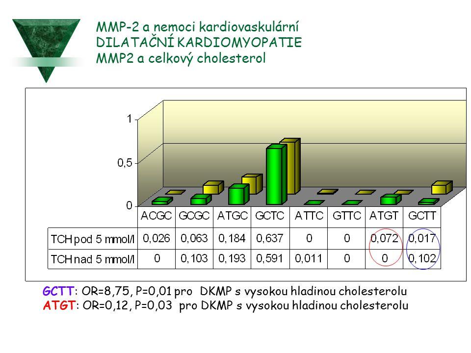 MMP-2 a nemoci kardiovaskulární DILATAČNÍ KARDIOMYOPATIE MMP2 a celkový cholesterol
