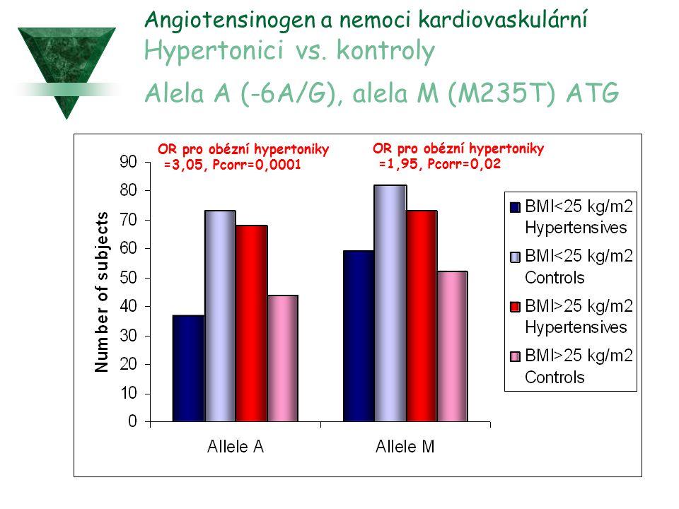 Angiotensinogen a nemoci kardiovaskulární Hypertonici vs