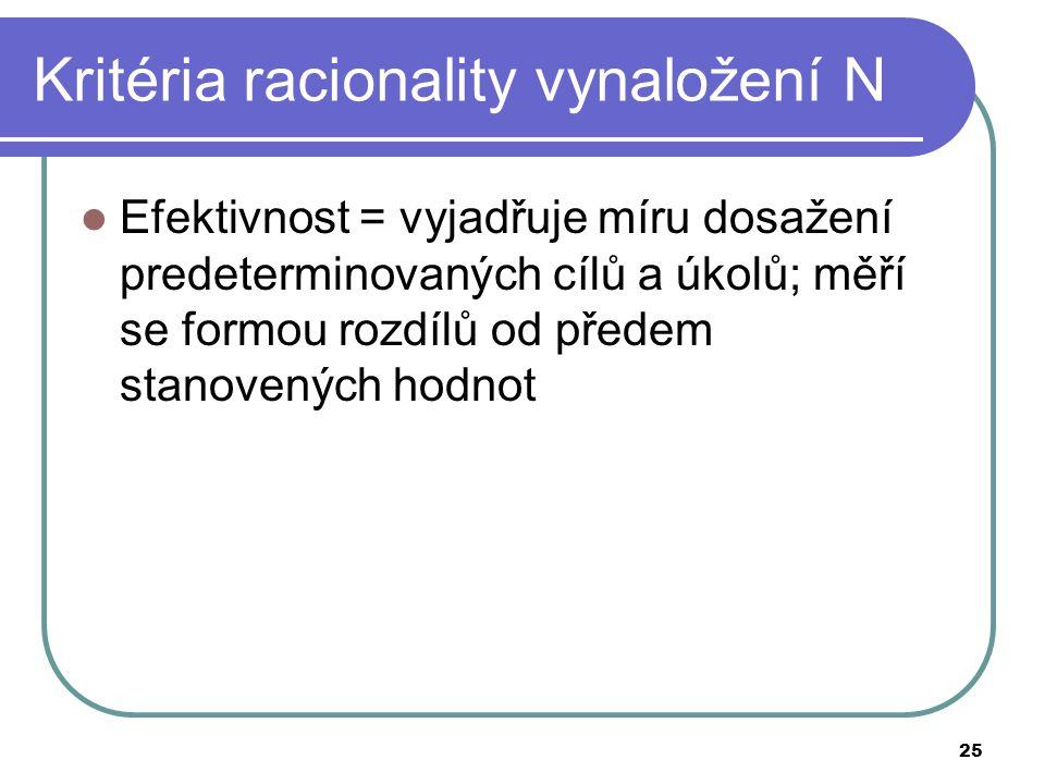 Kritéria racionality vynaložení N