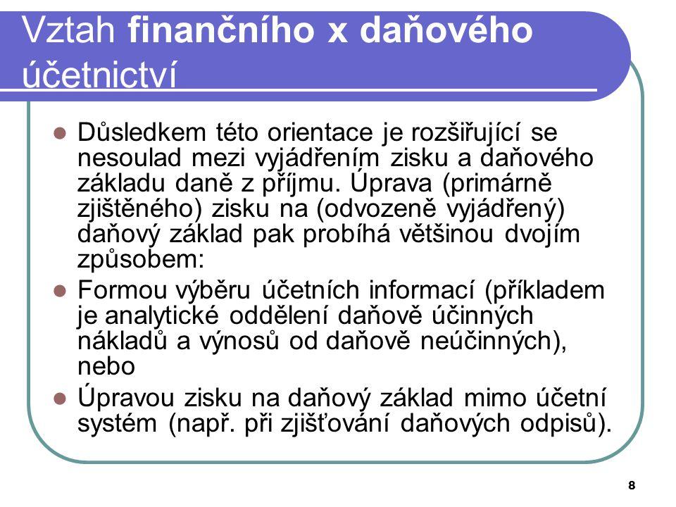 Vztah finančního x daňového účetnictví