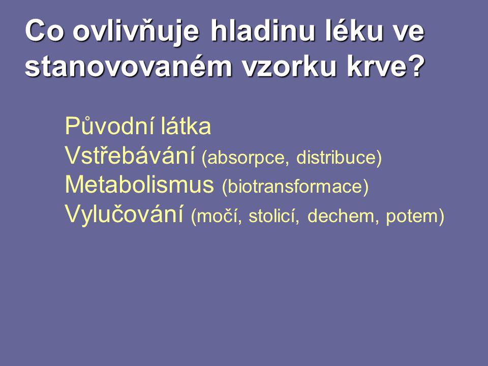 Co ovlivňuje hladinu léku ve stanovovaném vzorku krve