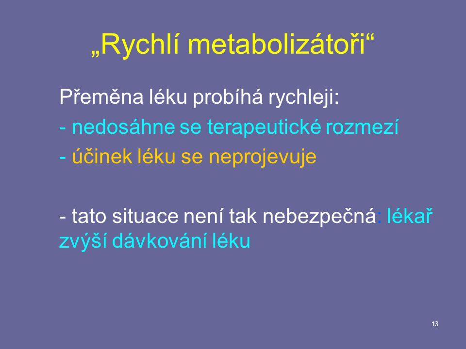 """""""Rychlí metabolizátoři"""