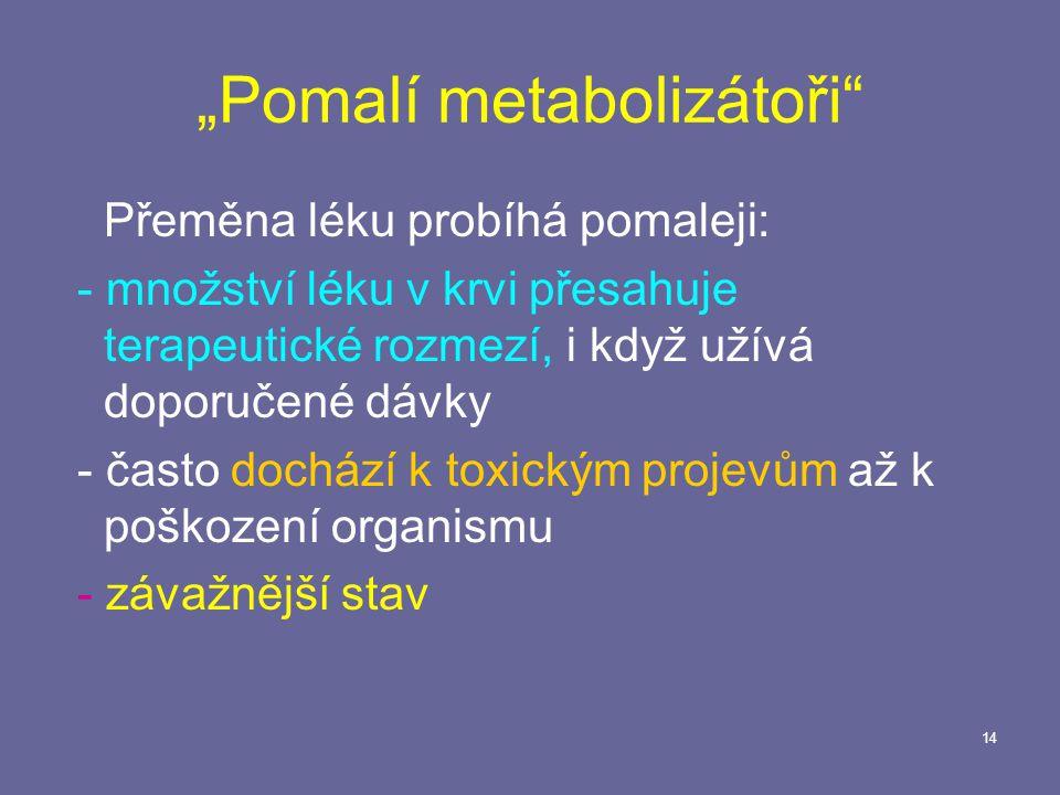 """""""Pomalí metabolizátoři"""