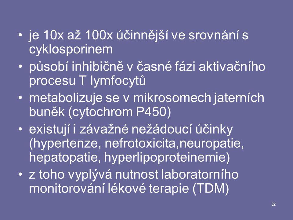 je 10x až 100x účinnější ve srovnání s cyklosporinem