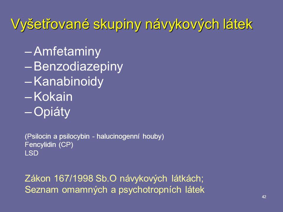 Vyšetřované skupiny návykových látek