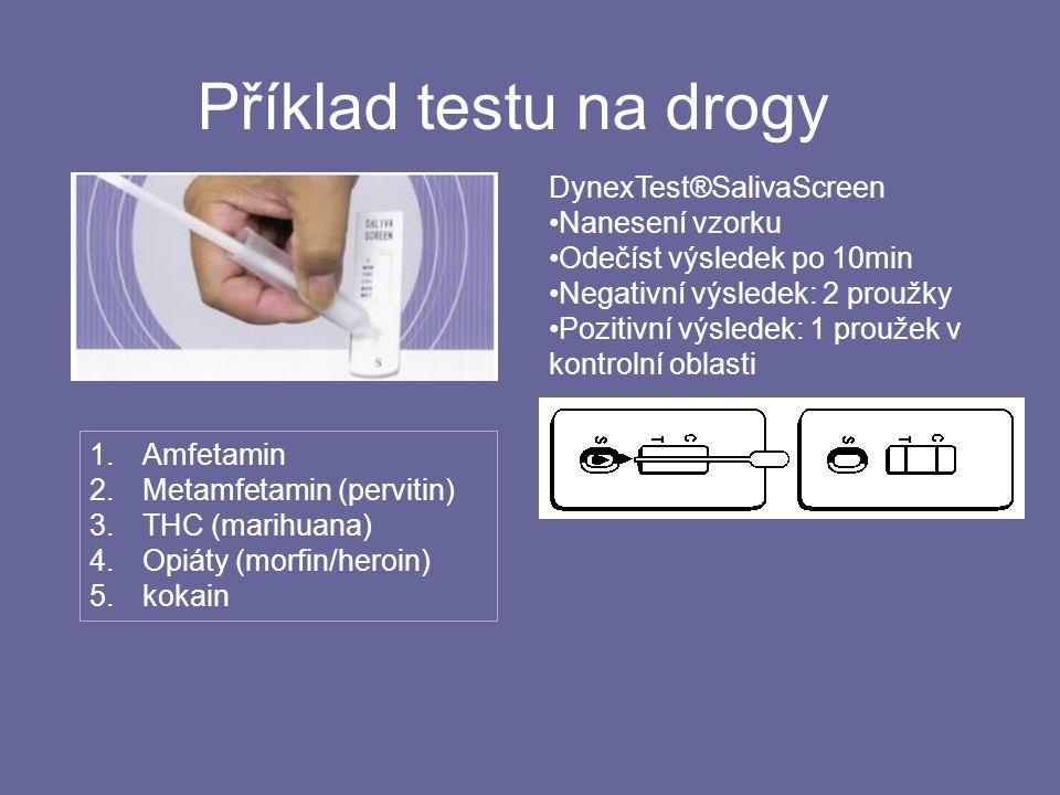 Příklad testu na drogy DynexTest®SalivaScreen Nanesení vzorku