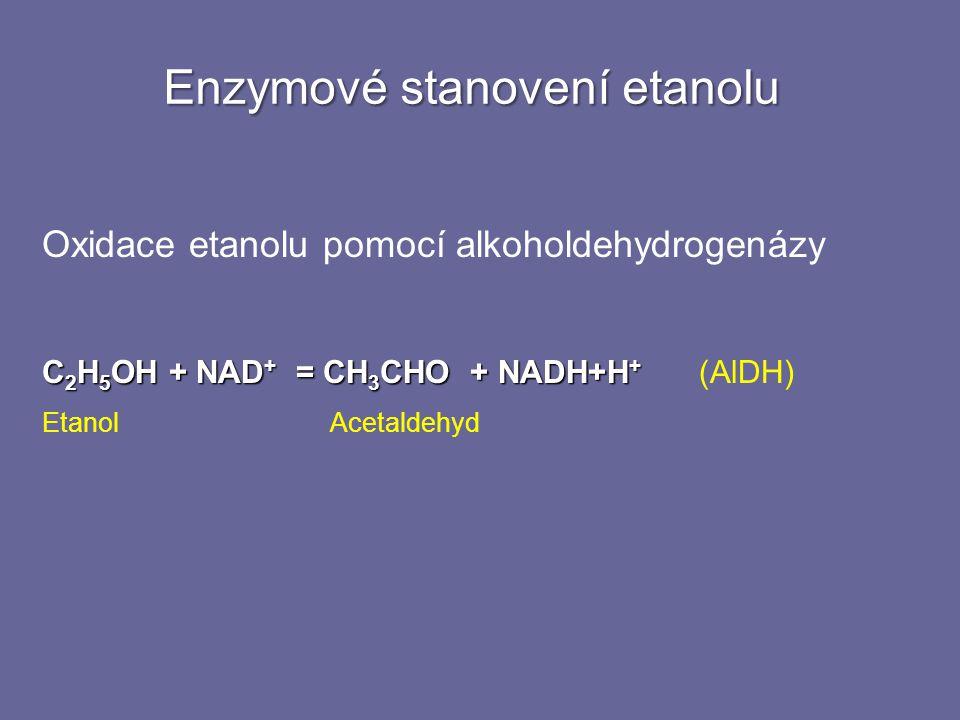 Enzymové stanovení etanolu