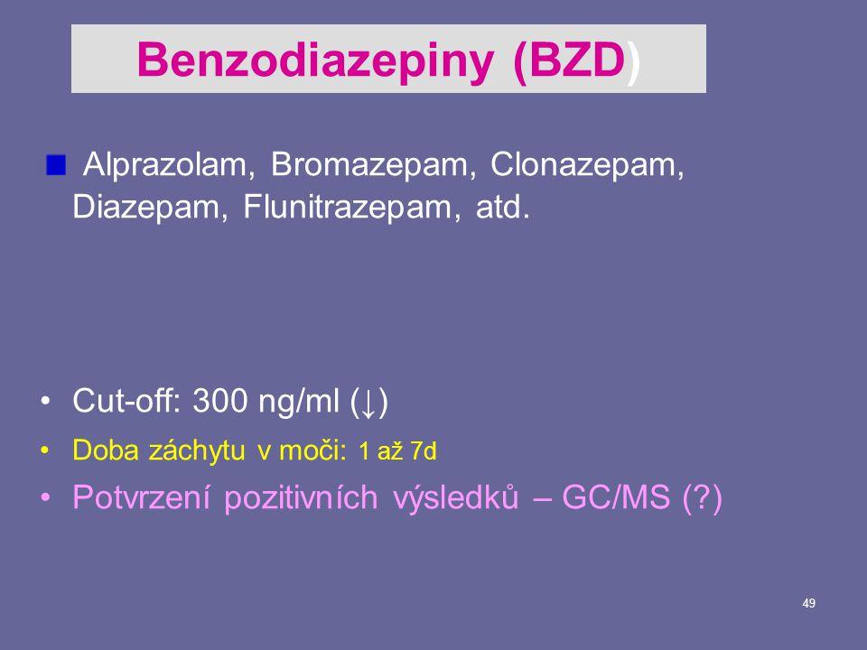 Benzodiazepiny (BZD) Alprazolam, Bromazepam, Clonazepam, Diazepam, Flunitrazepam, atd. Cut-off: 300 ng/ml (↓)
