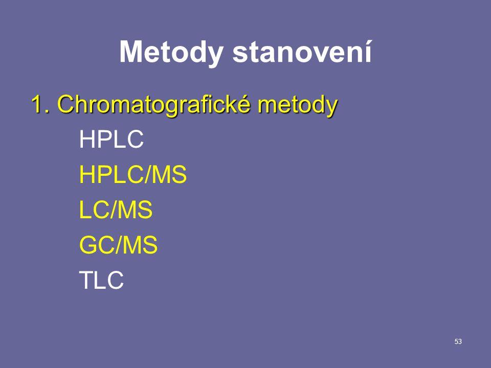 Metody stanovení 1. Chromatografické metody HPLC HPLC/MS LC/MS GC/MS