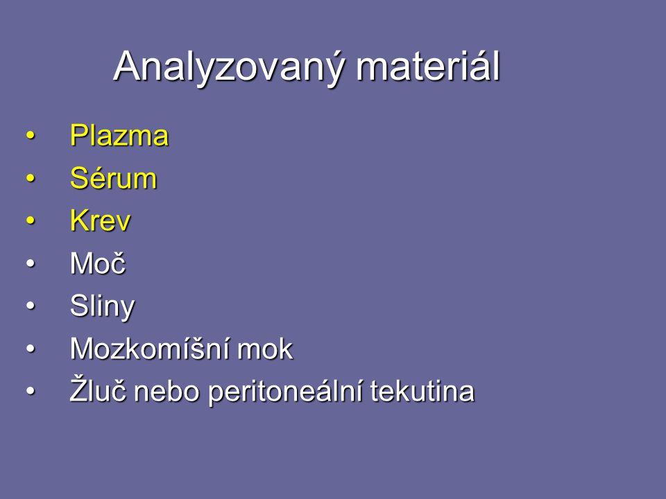 Analyzovaný materiál Plazma Sérum Krev Moč Sliny Mozkomíšní mok