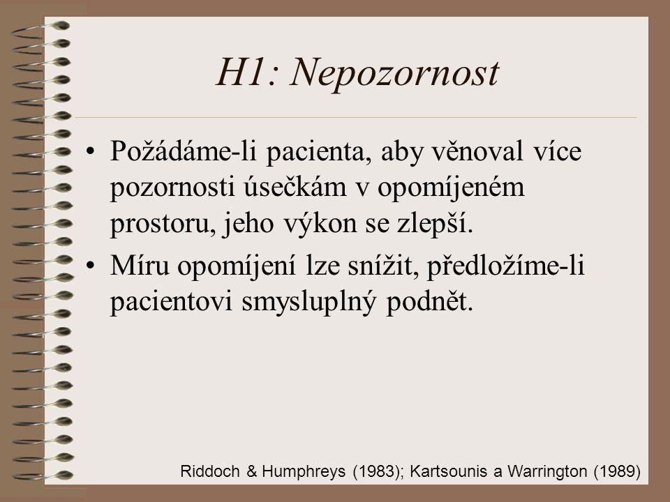 H1: Nepozornost Požádáme-li pacienta, aby věnoval více pozornosti úsečkám v opomíjeném prostoru, jeho výkon se zlepší.
