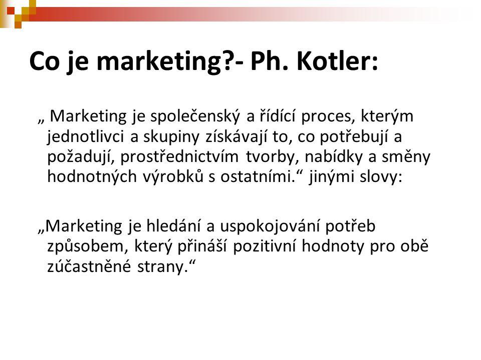 Co je marketing - Ph. Kotler: