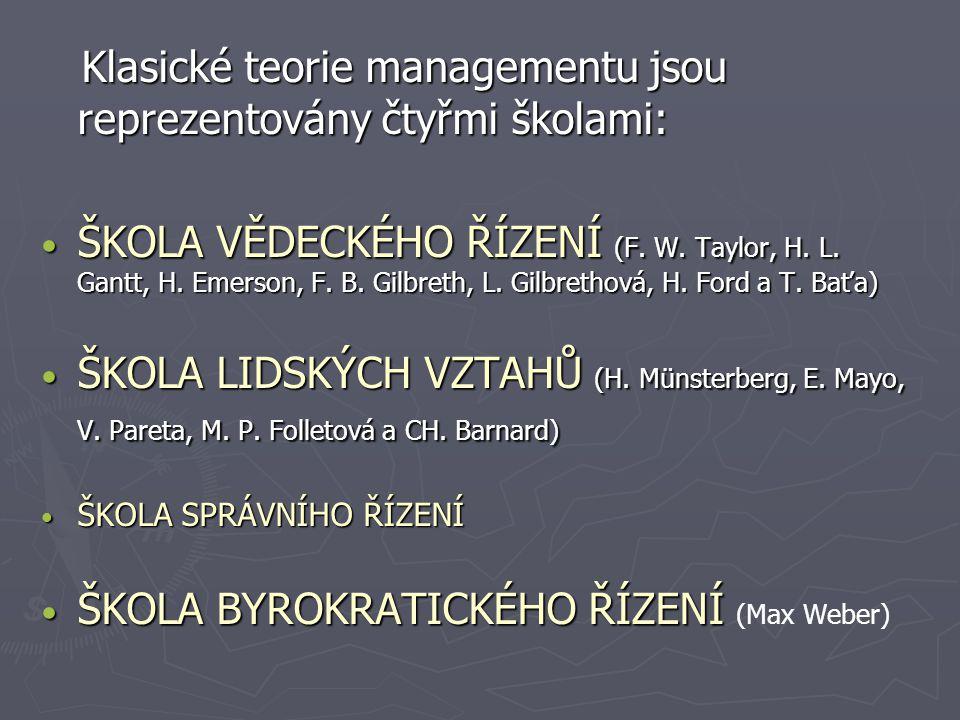 Klasické teorie managementu jsou reprezentovány čtyřmi školami: