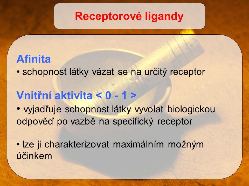 Receptorové ligandy Afinita