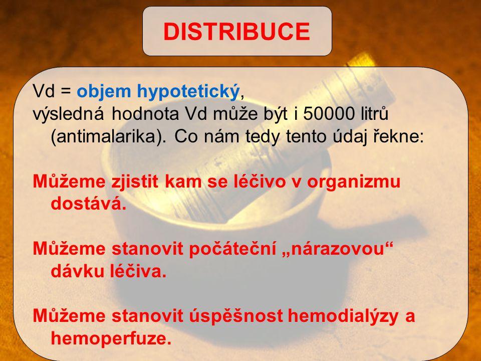 DISTRIBUCE Vd = objem hypotetický,