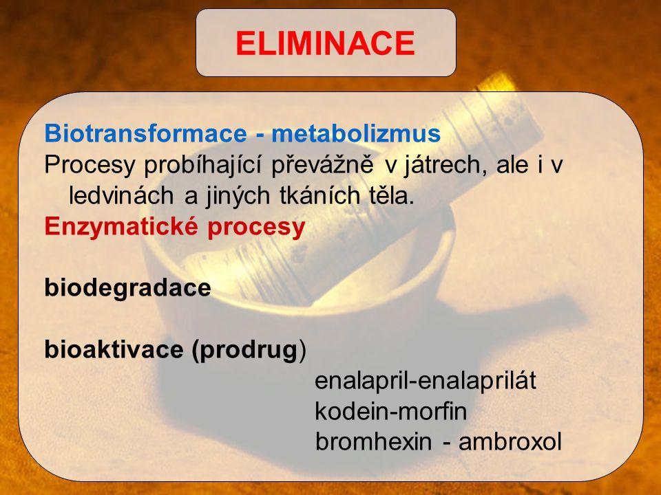 ELIMINACE Biotransformace - metabolizmus