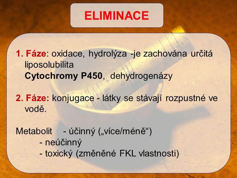 ELIMINACE 1. Fáze: oxidace, hydrolýza -je zachována určitá liposolubilita. Cytochromy P450, dehydrogenázy.