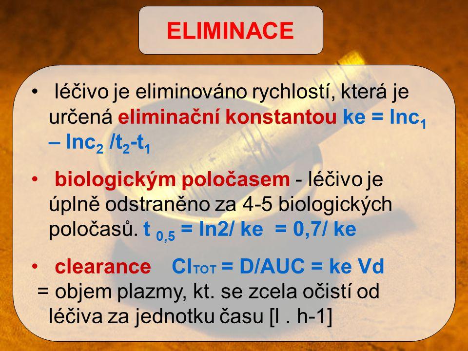 ELIMINACE léčivo je eliminováno rychlostí, která je určená eliminační konstantou ke = lnc1 – lnc2 /t2-t1.