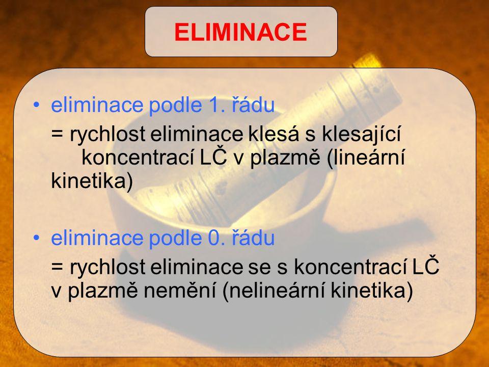 ELIMINACE eliminace podle 1. řádu