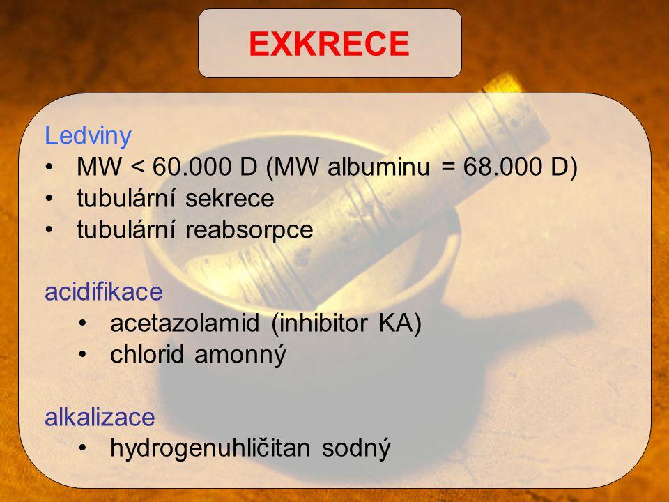 EXKRECE Ledviny MW < 60.000 D (MW albuminu = 68.000 D)