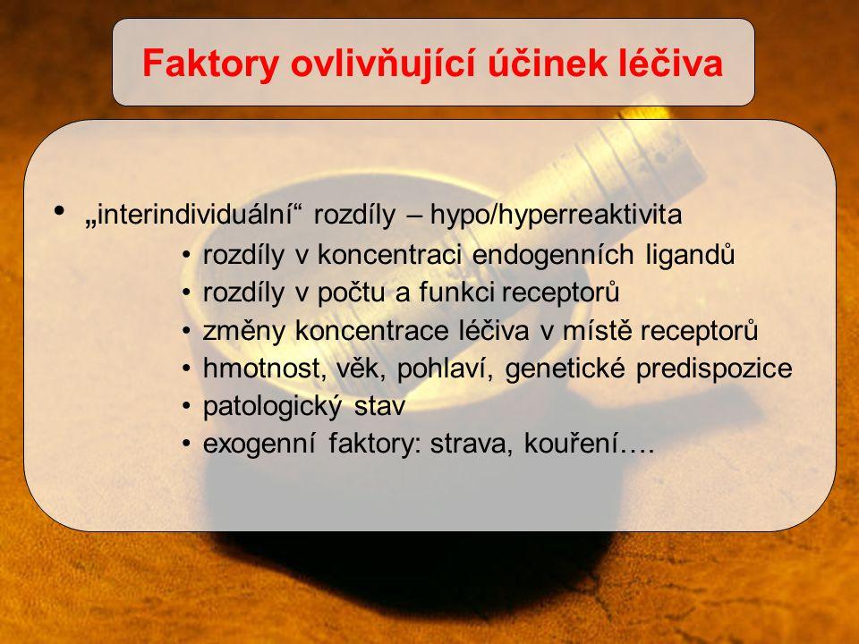 Faktory ovlivňující účinek léčiva