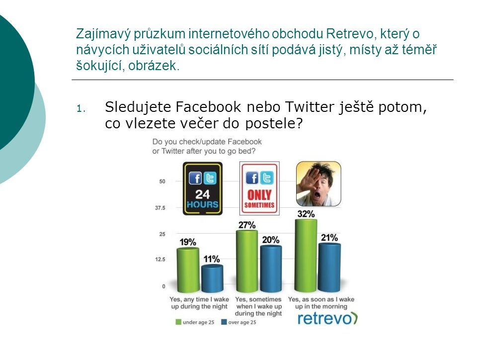Zajímavý průzkum internetového obchodu Retrevo, který o návycích uživatelů sociálních sítí podává jistý, místy až téměř šokující, obrázek.