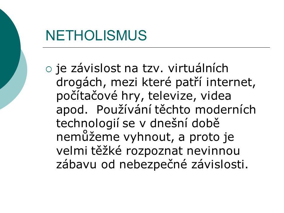 NETHOLISMUS