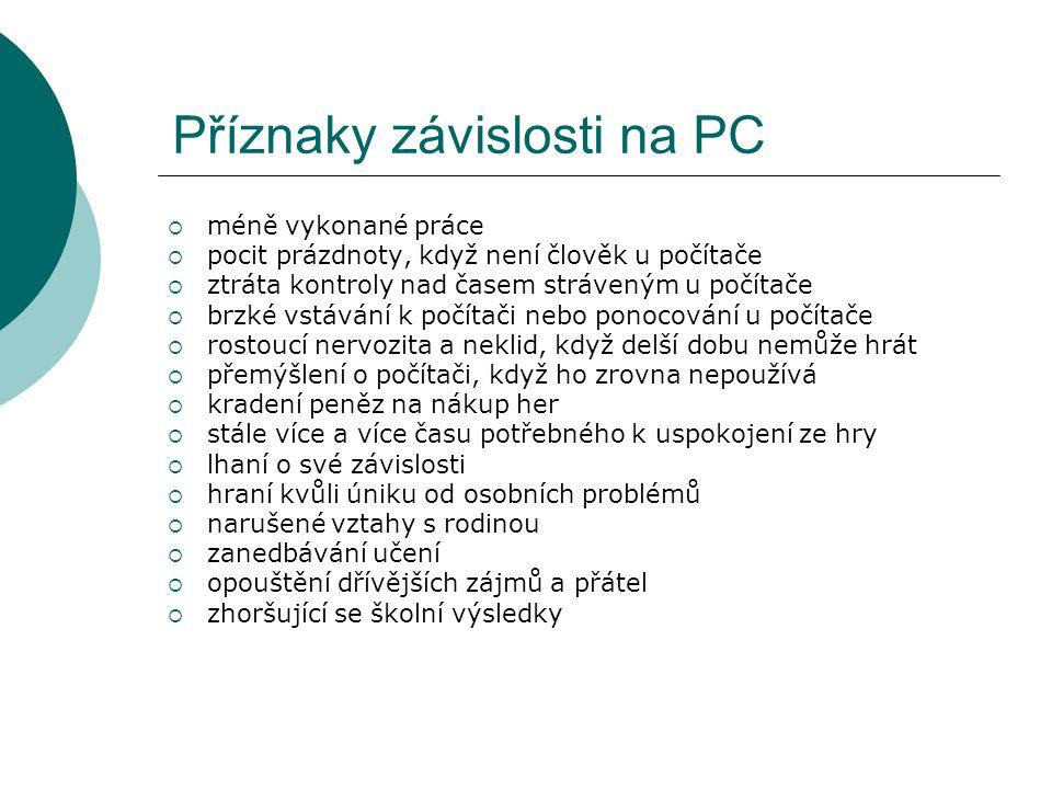 Příznaky závislosti na PC