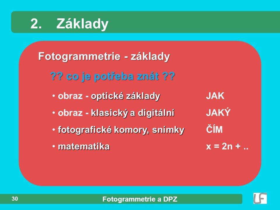 2. Základy Fotogrammetrie - základy co je potřeba znát