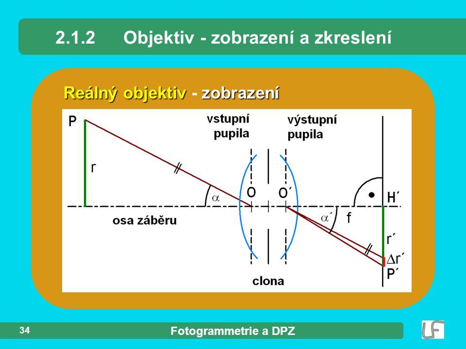 2.1.2 Objektiv - zobrazení a zkreslení