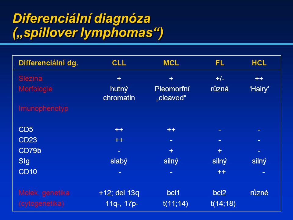 "Diferenciální diagnóza (""spillover lymphomas )"