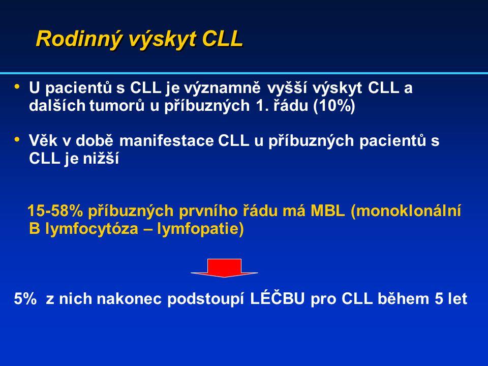 Rodinný výskyt CLL U pacientů s CLL je významně vyšší výskyt CLL a dalších tumorů u příbuzných 1. řádu (10%)