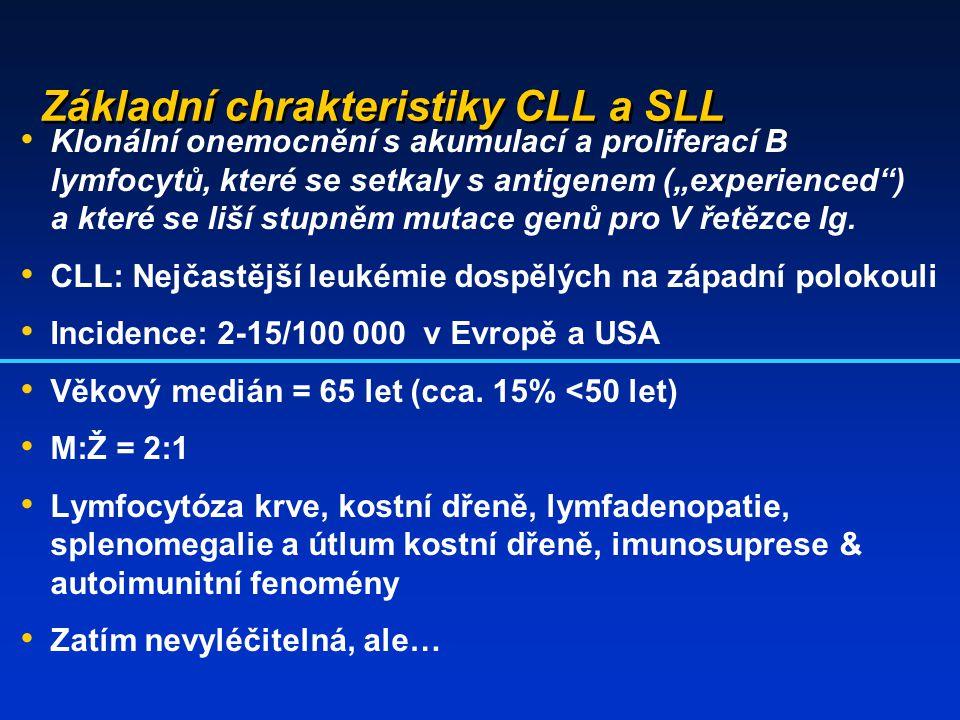 Základní chrakteristiky CLL a SLL