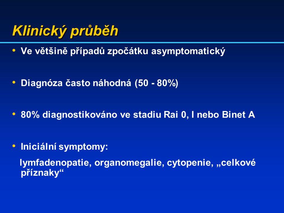 Klinický průběh Ve většině případů zpočátku asymptomatický