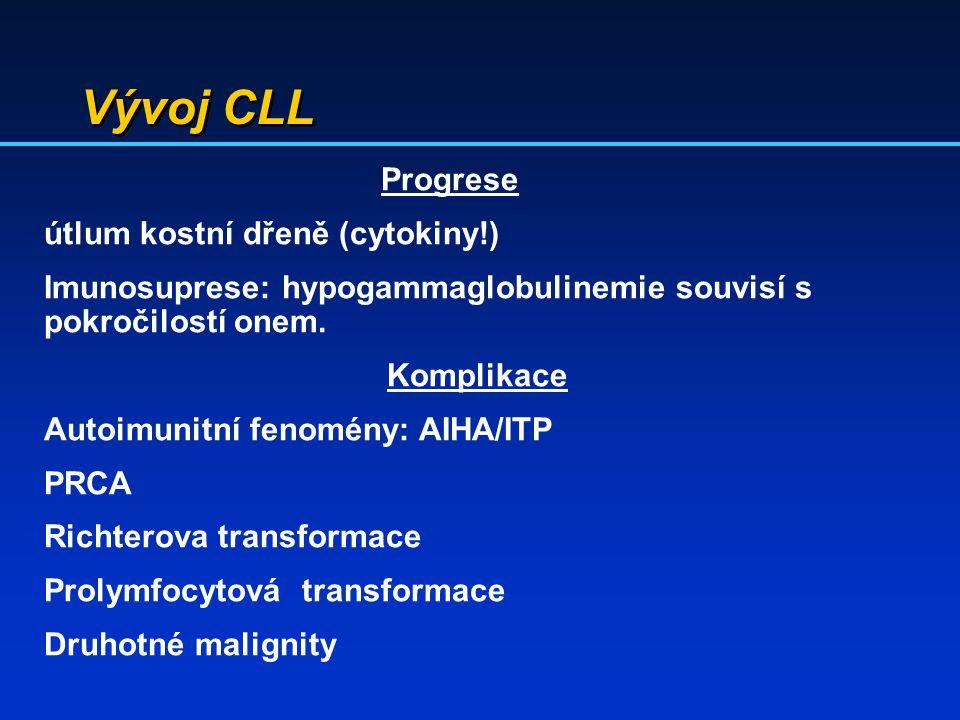 Vývoj CLL Progrese útlum kostní dřeně (cytokiny!)
