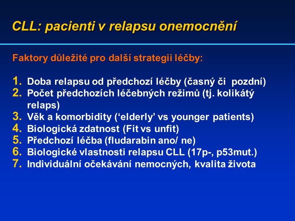 CLL: pacienti v relapsu onemocnění