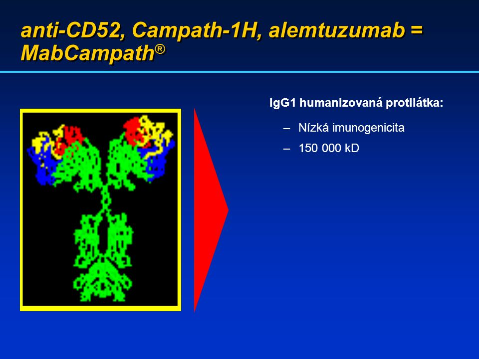 anti-CD52, Campath-1H, alemtuzumab = MabCampath®
