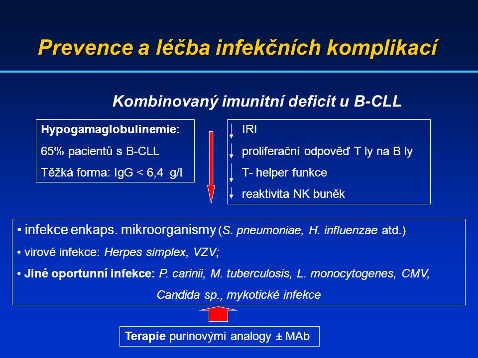 Prevence a léčba infekčních komplikací