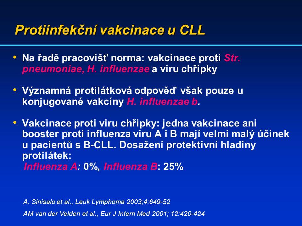 Protiinfekční vakcinace u CLL