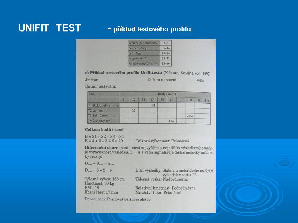 UNIFIT TEST - příklad testového profilu
